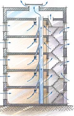 Система дымохода в многоквартирном доме камины отделка дымохода