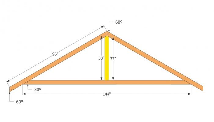 Как построить двухскатную крышу своими руками для сарая