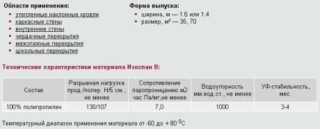 Гидро-паро-гидроизоляция какая паропроницаемость m, мг/м=ч=па самостоятельная гидроизоляция подвала изнутри