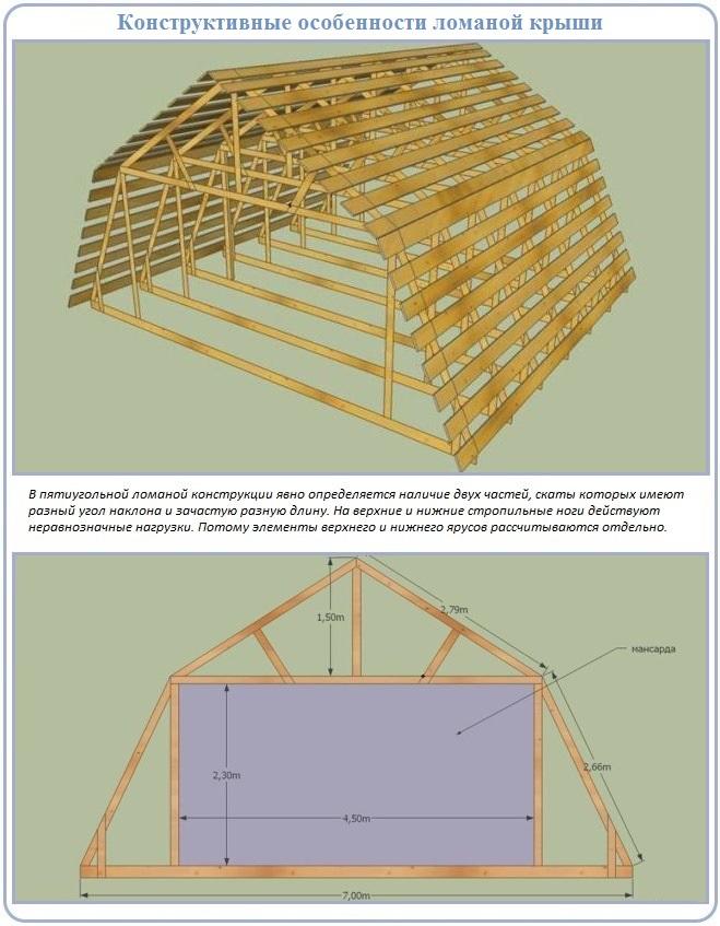 Как сделать крышу дома своими руками ломаная крыша
