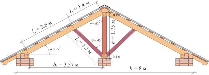 Стропила для двухскатной крыши своими руками инструкция 54